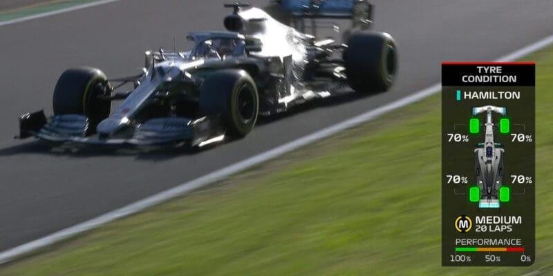 F1 zachová grafiku o stavu pneumatik