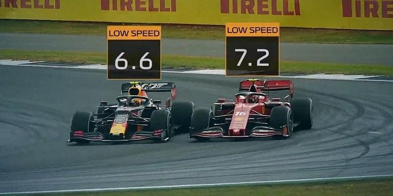 F1 nabídne fanouškům během přenosu nová data
